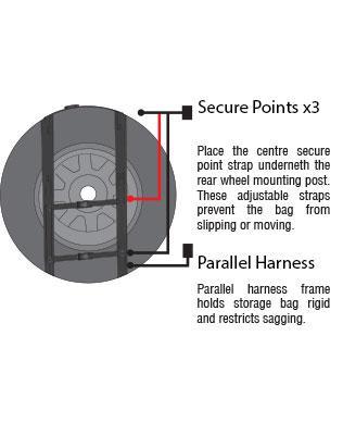 Mean Mother Rear Wheel Bag MMSBG Sparesbox - Image 7